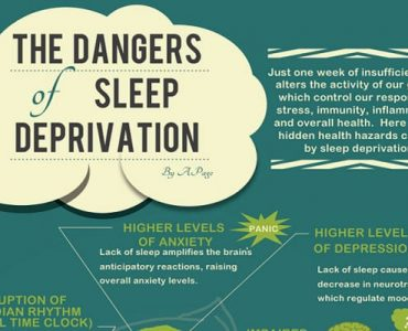 Infographic: De gevaren van slaaponthouding