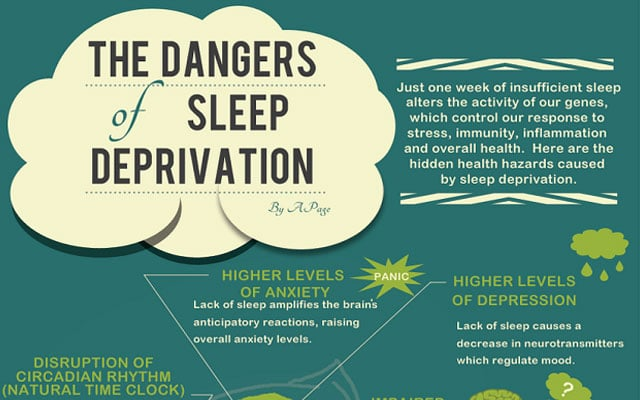 TheDangersofSleepDeprivation - [Infographic] The dangers of sleep deprivation
